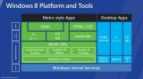 win8-platform-and-tools.jpg